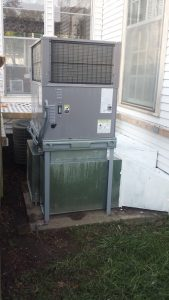 Carrier Gas Package Unit After